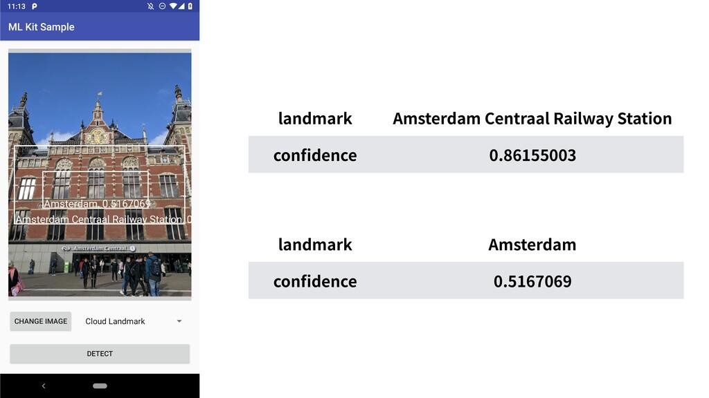 landmark Amsterdam Centraal Railway Station con...