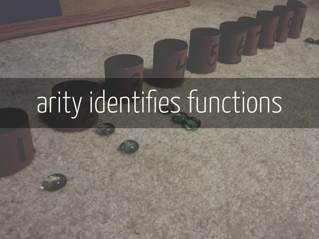 arity identifies functions