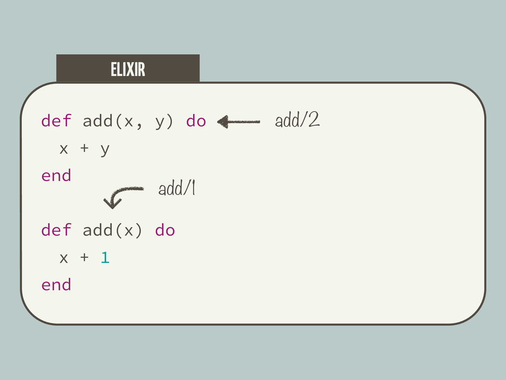 def add(x, y) do x + y end def add(x) do x + 1 ...