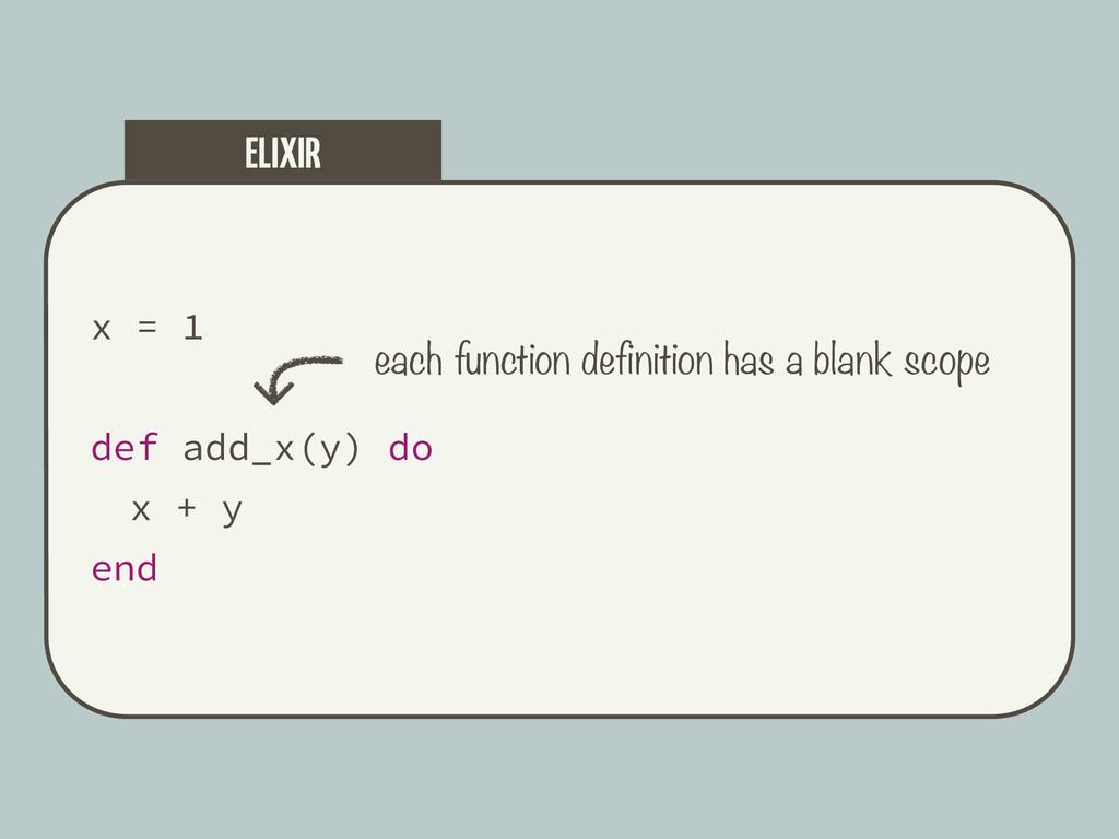 x = 1 def add_x(y) do x + y end ELIXIR each fun...