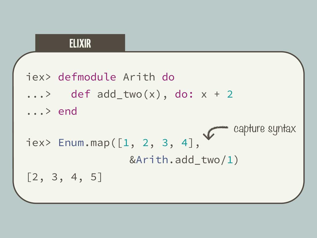 iex> defmodule Arith do ...> def add_two(x), do...