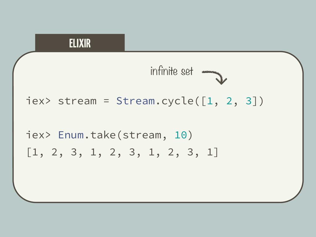 iex> stream = Stream.cycle([1, 2, 3]) iex> Enum...