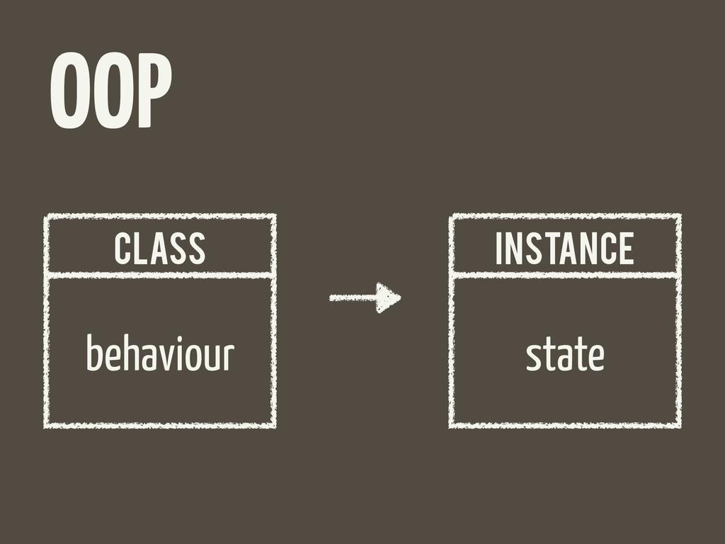 OOP behaviour CLASS state INSTANCE