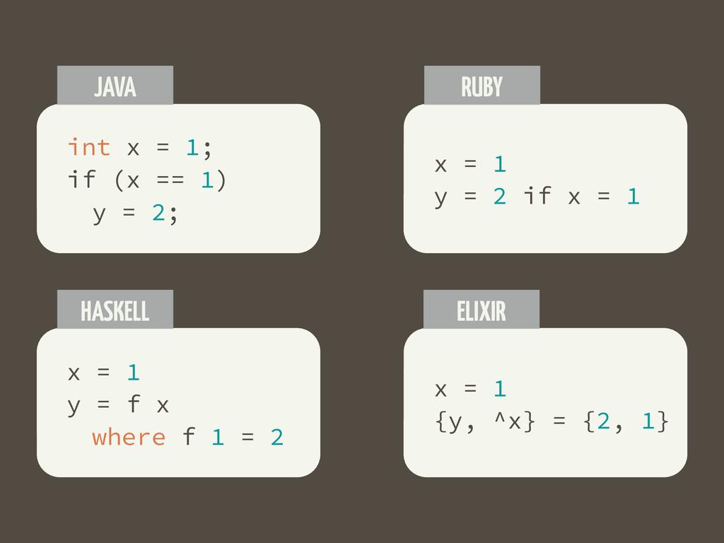 int x = 1; if (x == 1) y = 2; JAVA x = 1 y = f ...