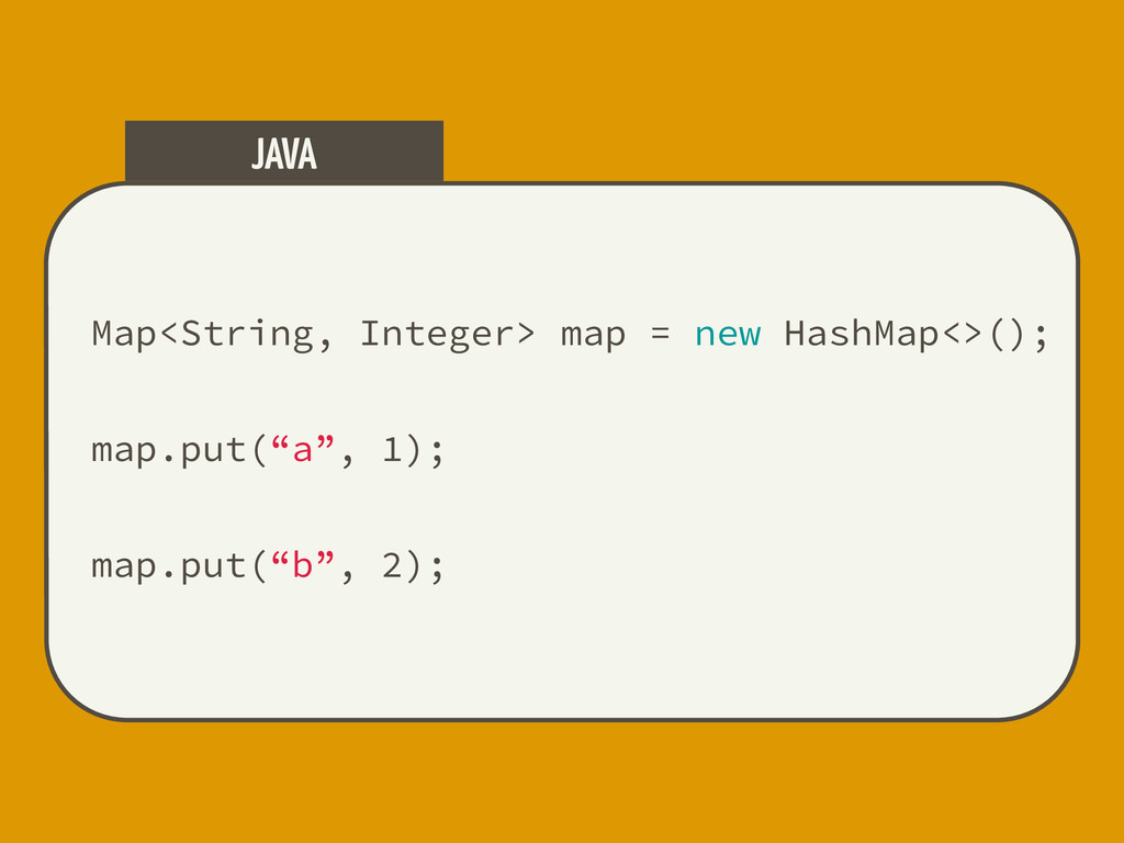 Map<String, Integer> map = new HashMap<>(); map...