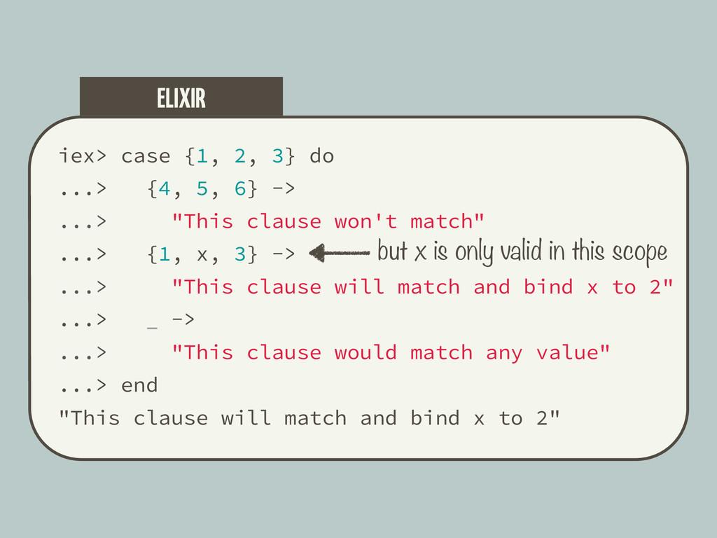 """iex> case {1, 2, 3} do ...> {4, 5, 6} -> ...> """"..."""