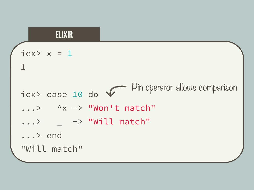"""iex> x = 1 1 iex> case 10 do ...> ^x -> """"Won't ..."""