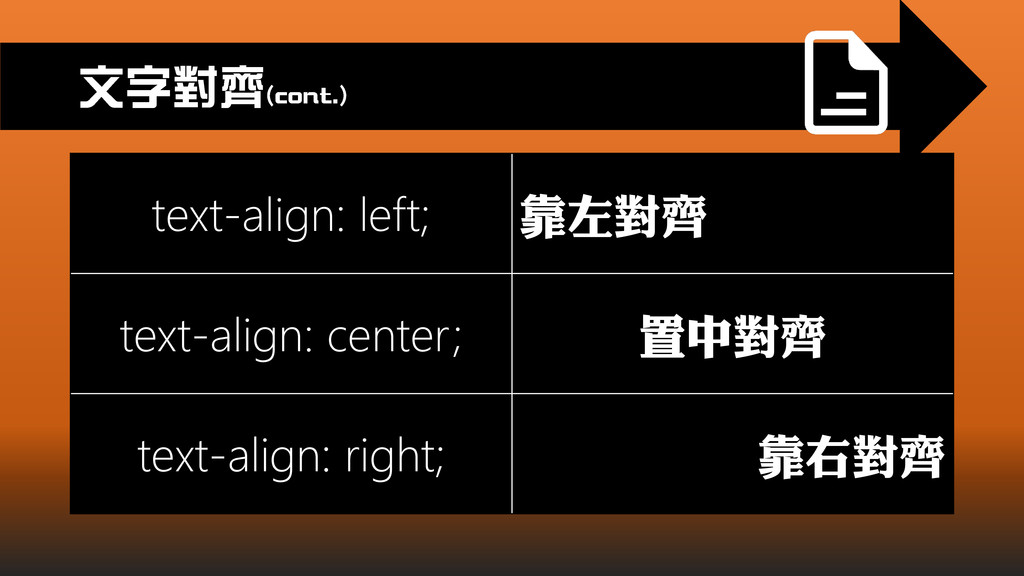 text-align: left; 靠左對齊 text-align: center; 置中對齊...