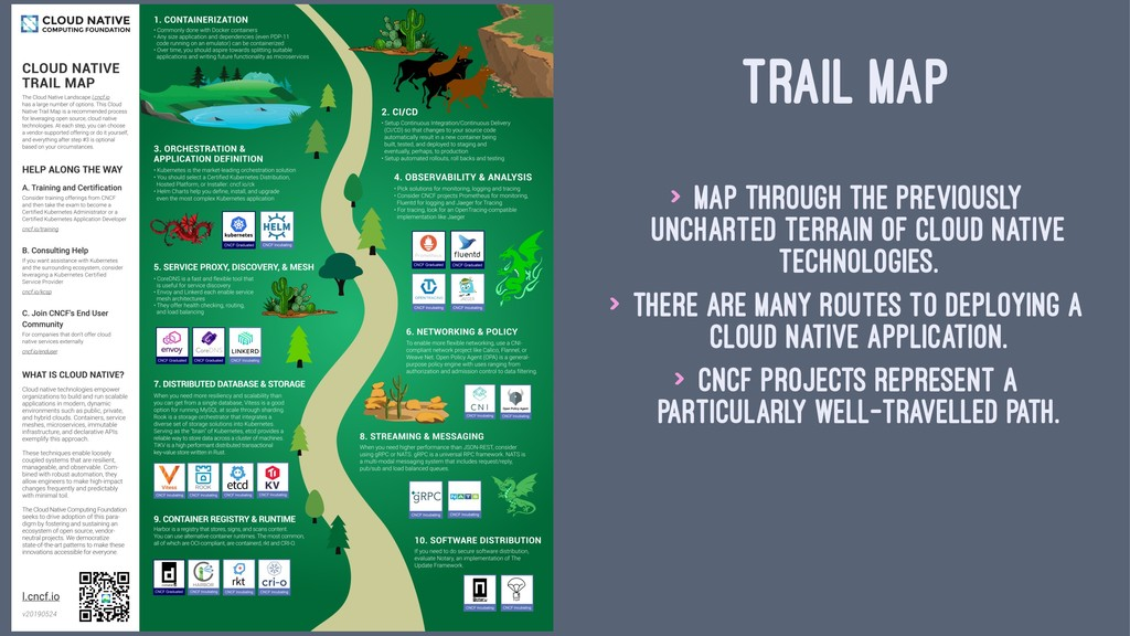 TRAIL MAP > Map through the previously uncharte...