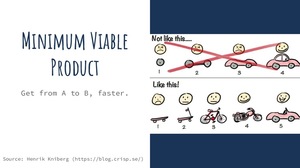 Minimum Viable Product Get from A to B, faster....