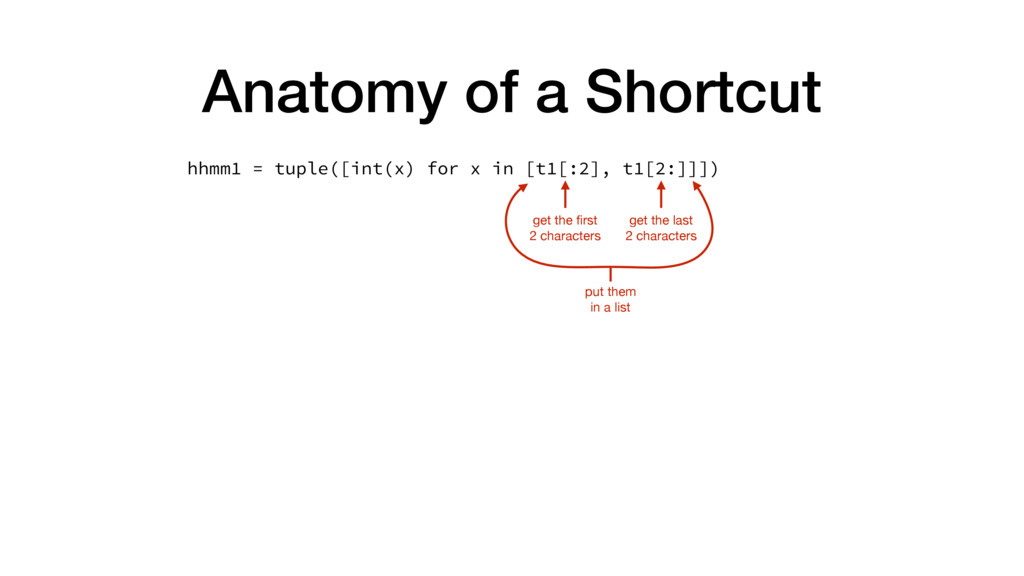Anatomy of a Shortcut hhmm1 = tuple([int(x) for...