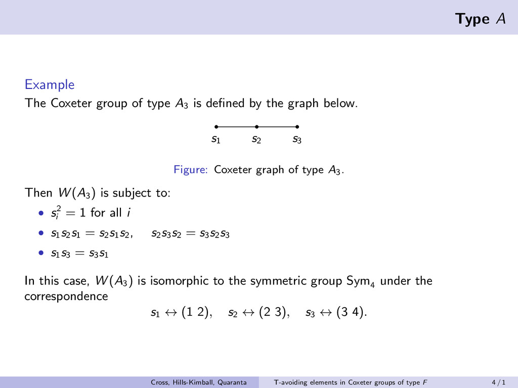 Type A Example The Coxeter group of type A3 is ...