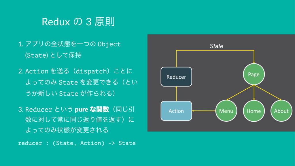 Redux ͷ 3 ݪଇ 1. ΞϓϦͷશঢ়ଶΛҰͭͷ Object (State) ͱͯ͠อ...