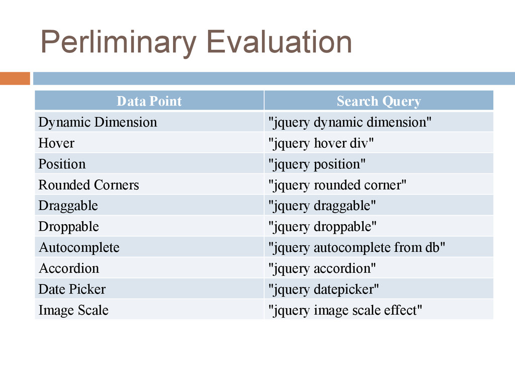Perliminary Evaluation Data Point Search Query ...