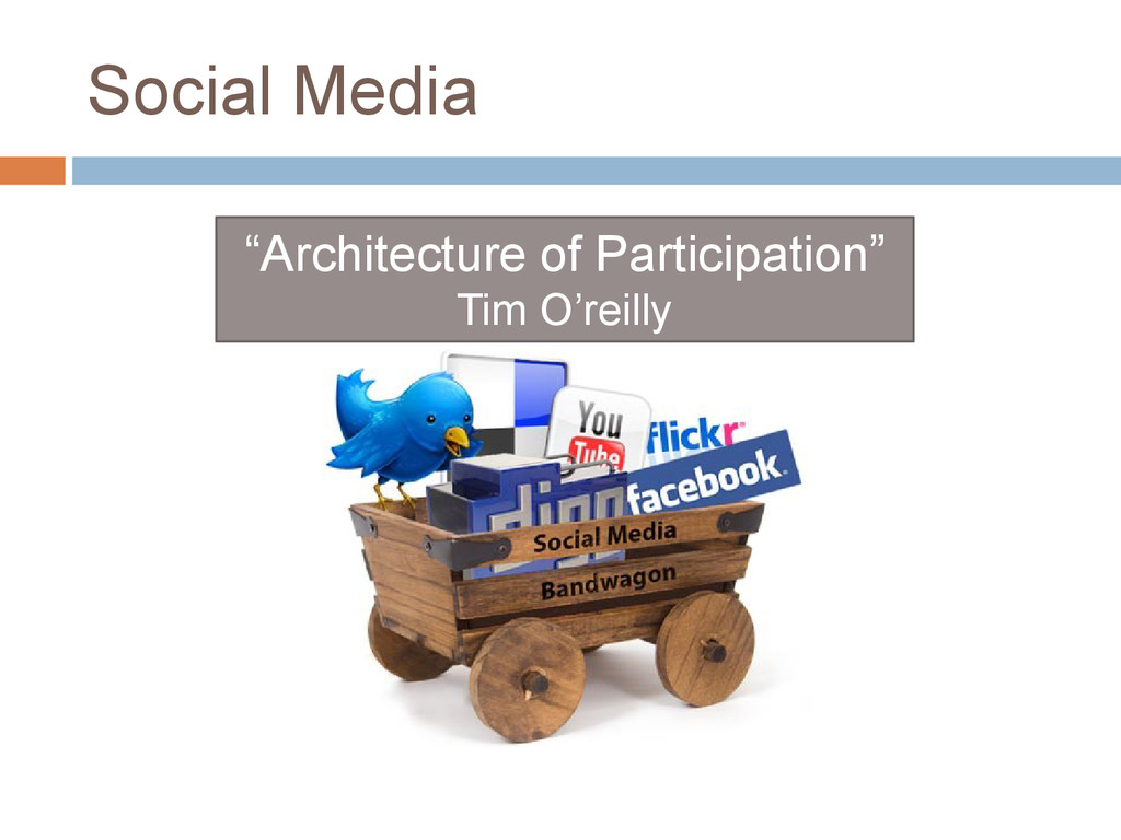 "Social Media ""Architecture of Participation"" Ti..."