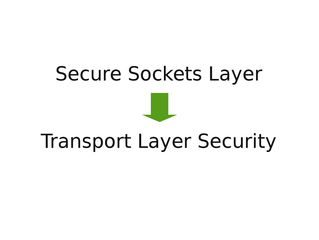 Secure Sockets Layer Transport Layer Security