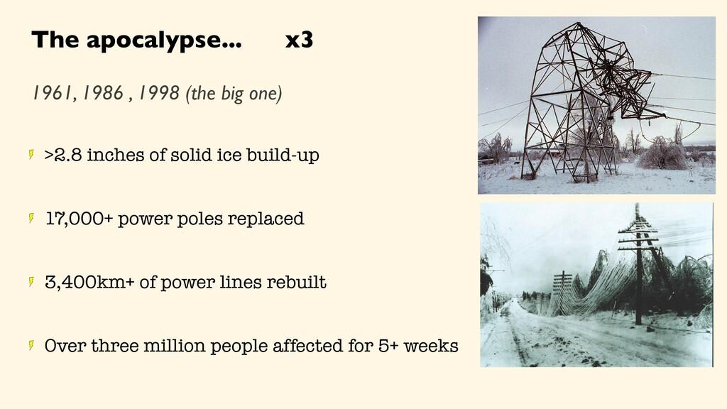 The apocalypse... x3 1961, 1986 , 1998 (the big...