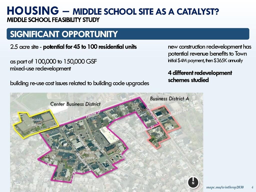 mapc.ma/winthrop2030 4 HOUSING – MIDDLE SCHOOL ...