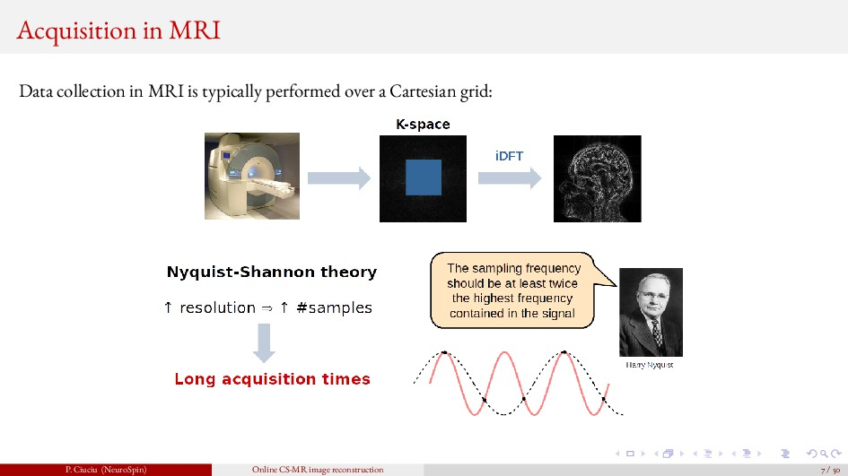 Acquisition in MRI Data collection in MRI is ty...