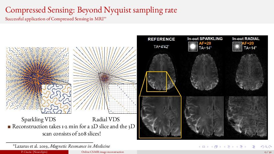 Compressed Sensing: Beyond Nyquist sampling rat...