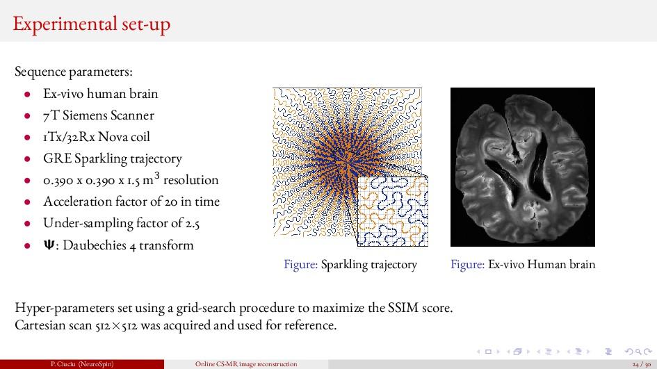Experimental set-up Sequence parameters: • Ex-v...