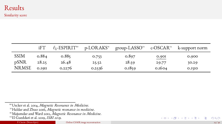 Results Similarity score iFT 1-ESPIRIT20 p-LORA...