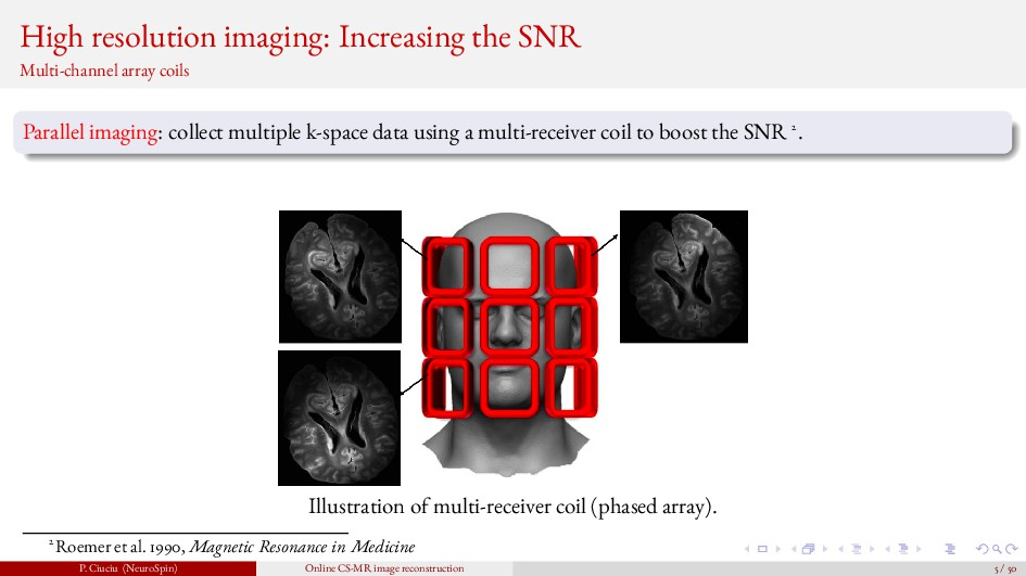 High resolution imaging: Increasing the SNR Mul...