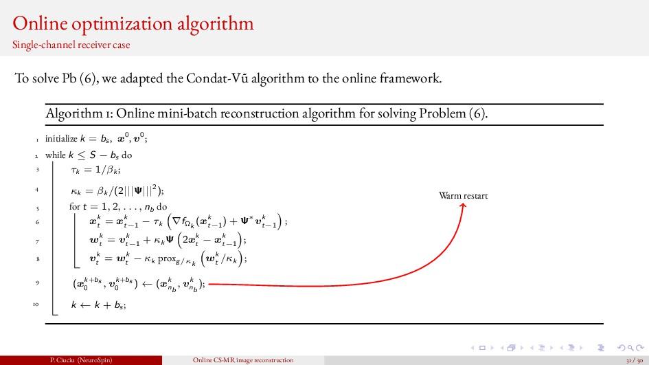 Online optimization algorithm Single-channel re...