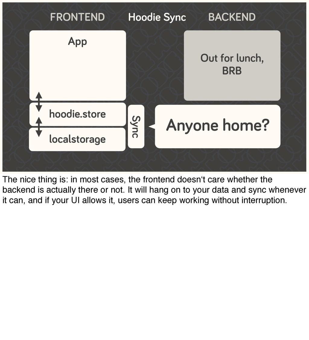 FRONTEND App hoodie.store localstorage BACKEND ...