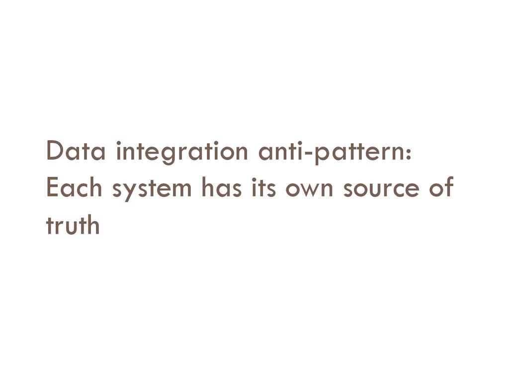 Data integration anti-pattern: Each system has ...