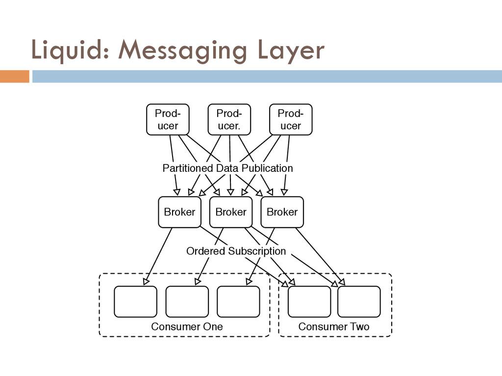 Liquid: Messaging Layer Prod- ucer Broker Prod-...