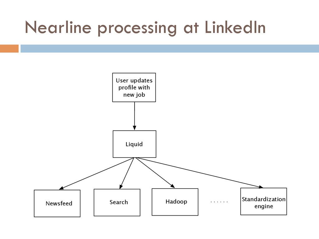 Nearline processing at LinkedIn User updates pr...