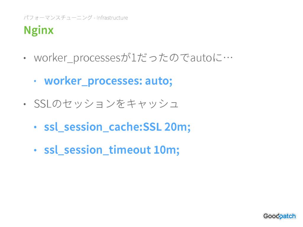 ˖ XPSLFS@QSPDFTTFTָךדBVUPח˘ ˖ XPSLFS@QSPDF...