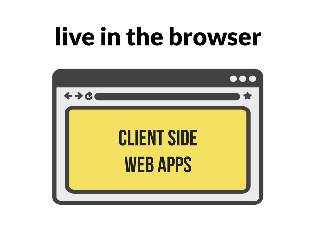 live in the browser client side web apps