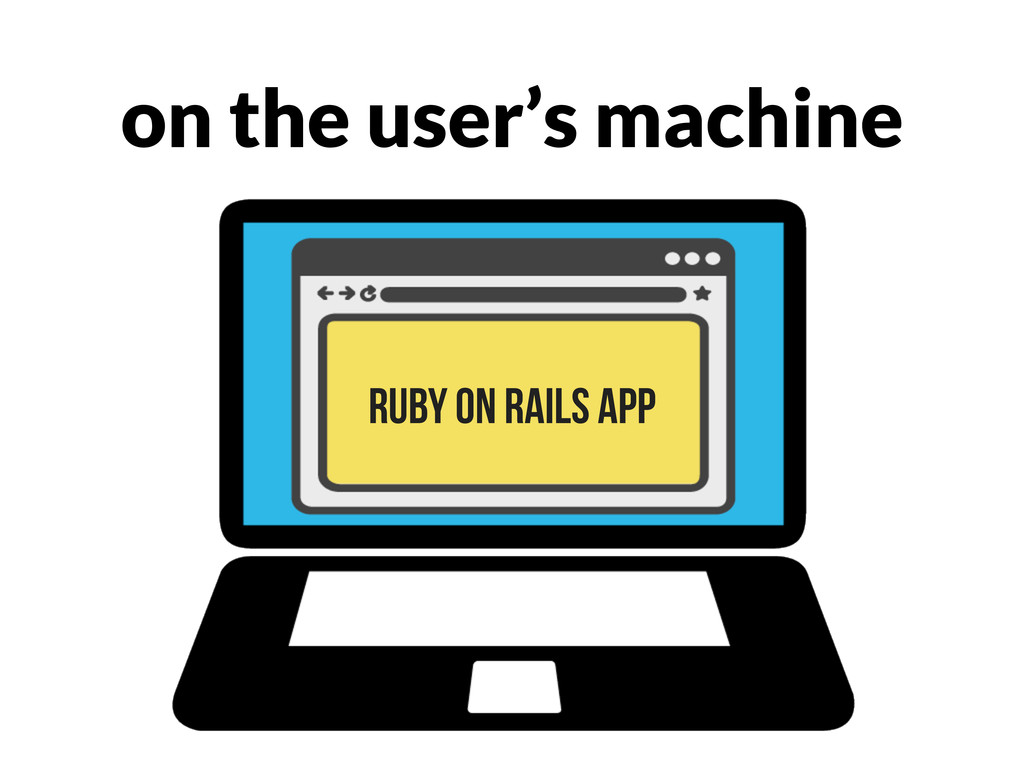 on the user's machine Ruby on Rails app