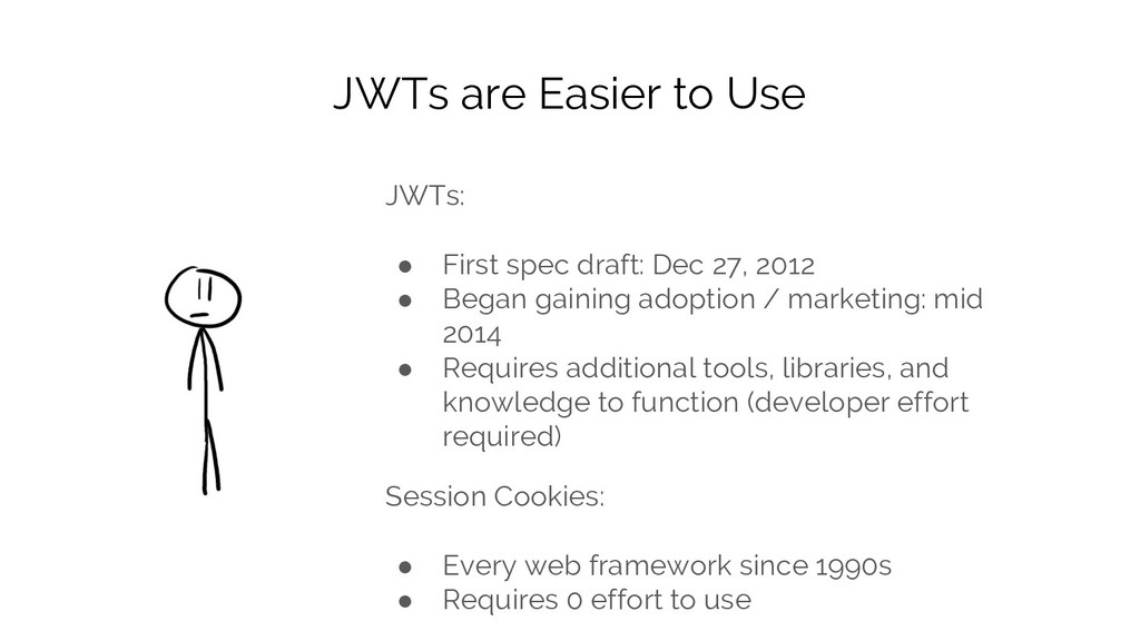 JWTs are Easier to Use JWTs: ● First spec draft...