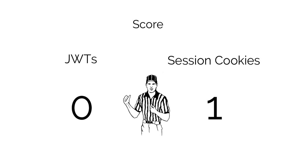 Score JWTs Session Cookies 0 1
