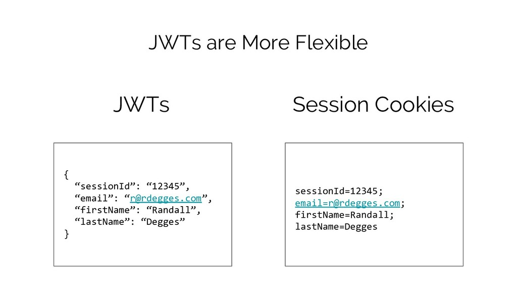 "JWTs are More Flexible Session Cookies { ""sessi..."