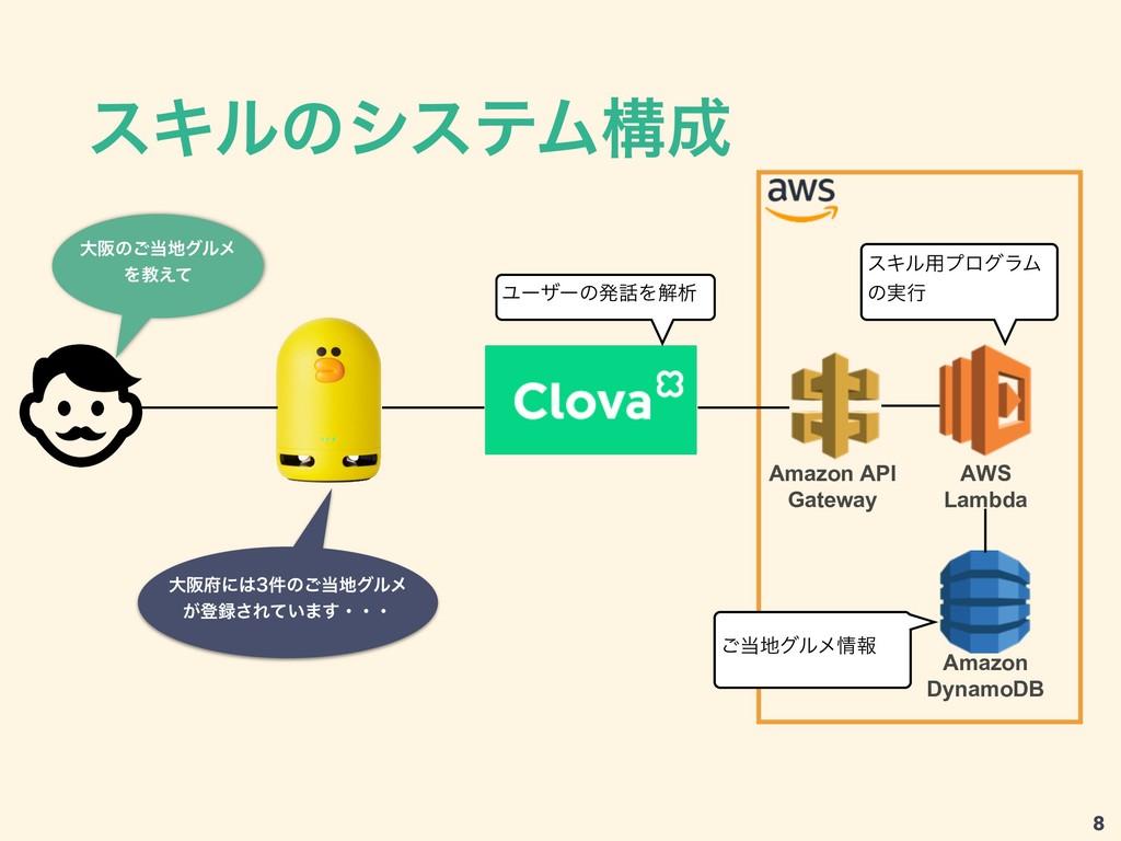 εΩϧͷγεςϜߏ AWS Lambda Amazon DynamoDB Amazon AP...