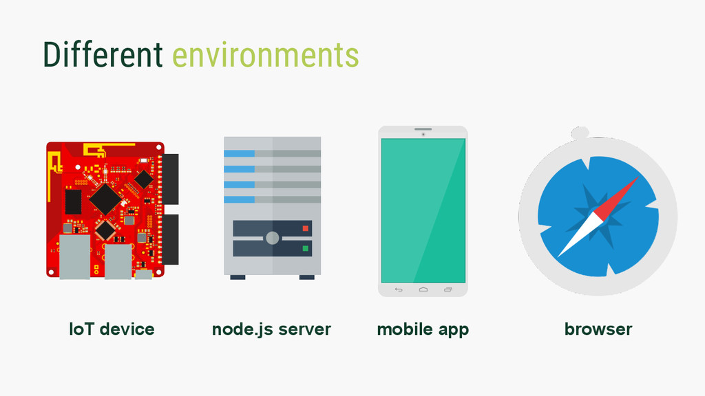 Different environments IoT device node.js serve...