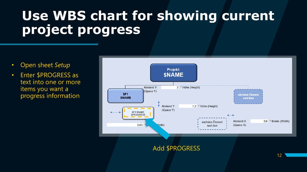12 Use WBS chart for showing current project pr...