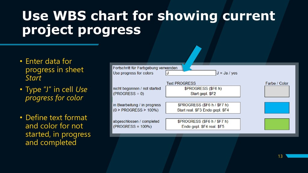 13 Use WBS chart for showing current project pr...