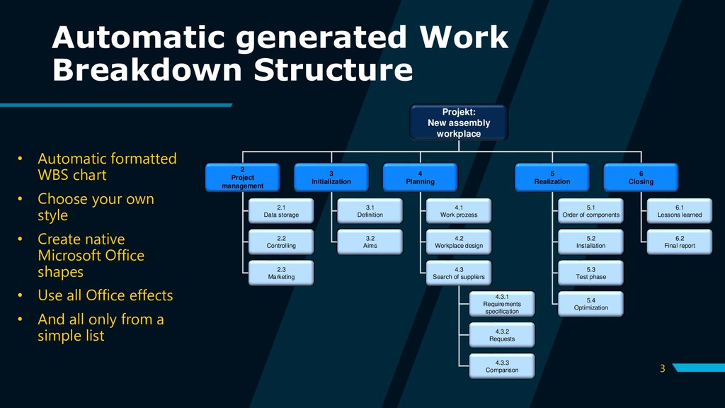 3 Automatic generated Work Breakdown Structure ...