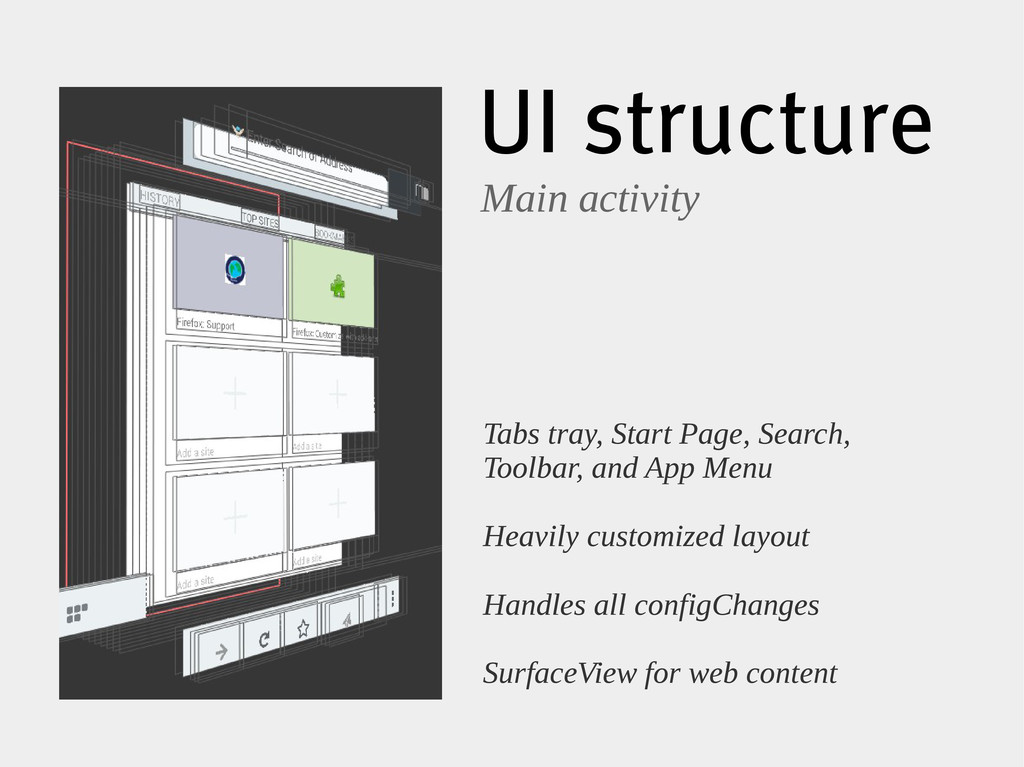 UI structure Main activity Tabs tray, Start Pag...