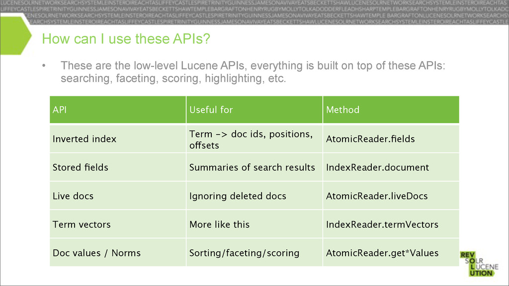 • These are the low-level Lucene APIs, everythi...