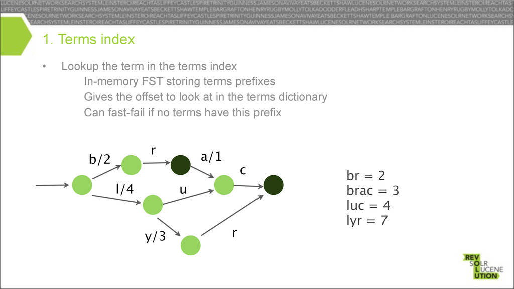 • Lookup the term in the terms index – In-memor...