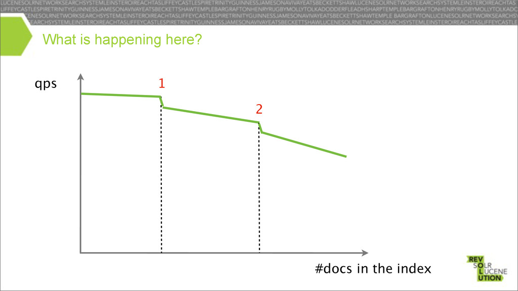 What is happening here? #docs in the index qps ...