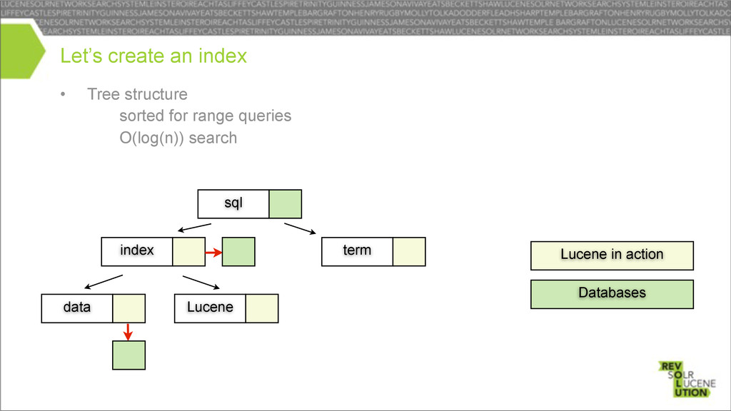 • Tree structure – sorted for range queries – O...