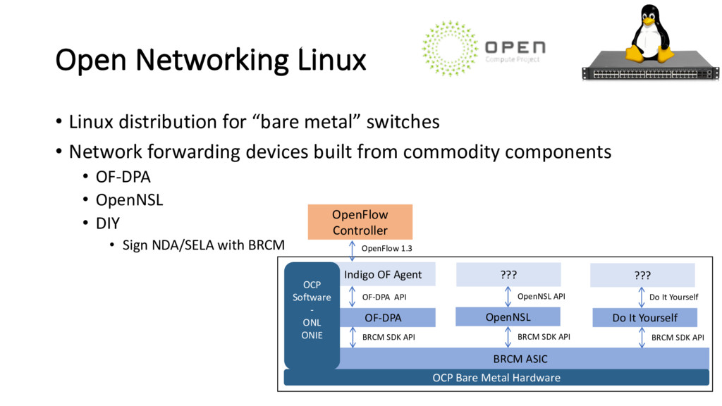 Open Networking Linux • Linux distribution for ...