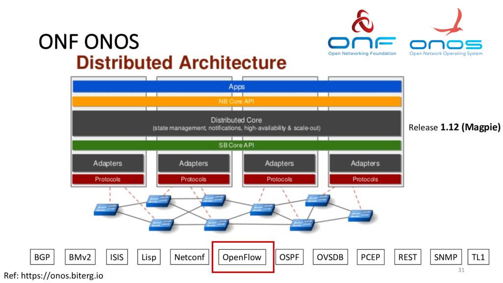 BGP BMv2 ISIS Lisp Netconf OpenFlow OSPF OVSDB ...